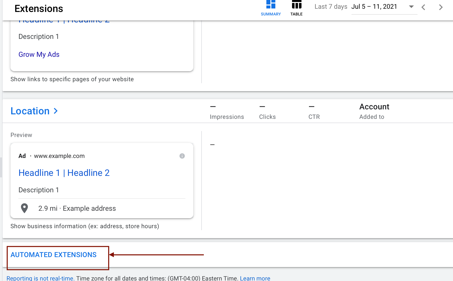 Google Ads automated extensions